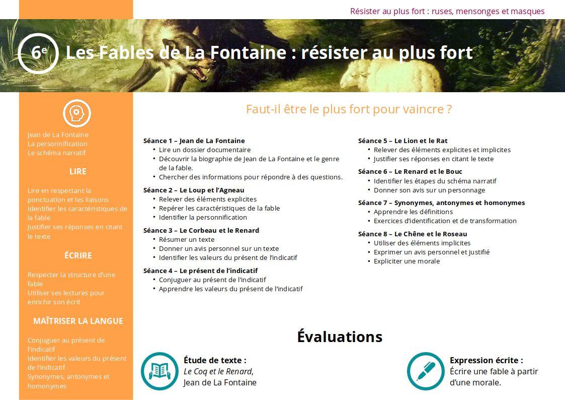 Plan de séquence 6ème Les Fables de La Fontaine